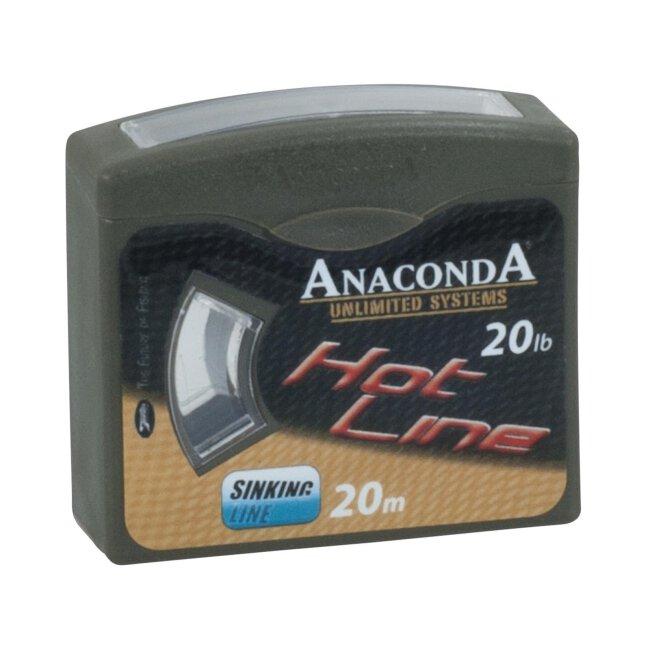 ANACONDA Hot Line